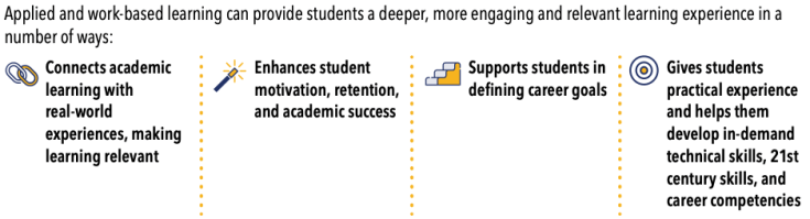 How WBL helps students
