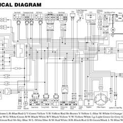 Hammerhead Twister 150 Wiring Diagram Guitar Diagrams 1 Single Coil Pickup Cf Moto 500cc Diagram, Cf, Free Engine Image For User Manual Download