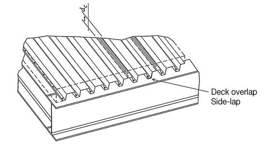 Steel Deck Diaphragm Calculator