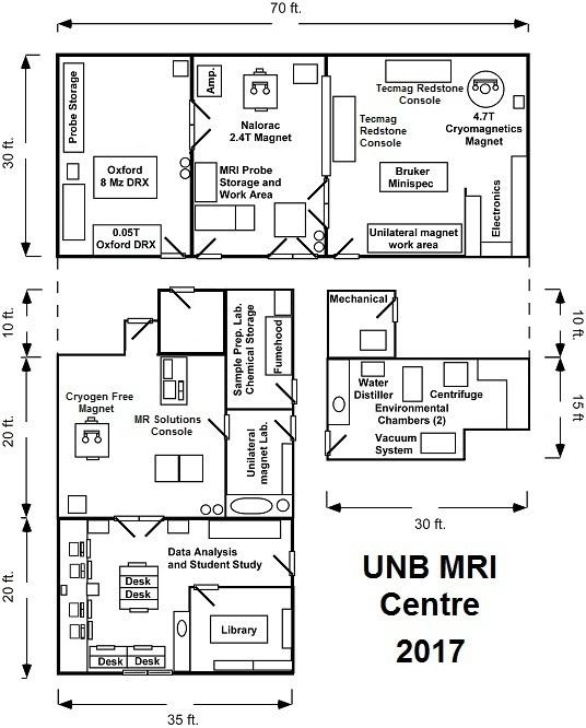 UNB MRI Research Centre