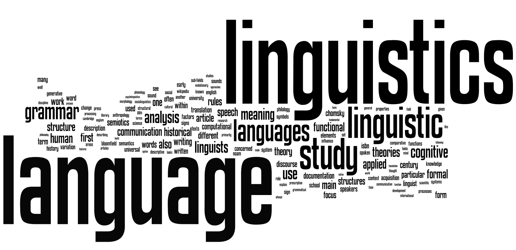 BA (Hons) Linguistics and Teaching of English to Speakers