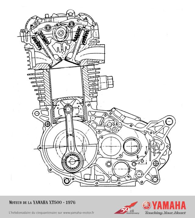 Yamaha XT 500 : La revanche du gromono (motorevue.com)