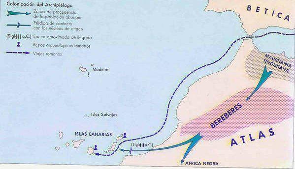 TEMA Historia de Canarias Blog de Miguel ngel Surez Umpirrez