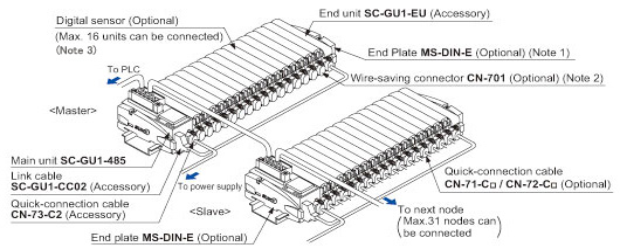 Upper Communication Unit for Digital Sensors SC-GU1-485