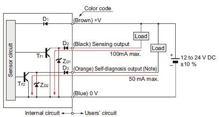 Robust Photoelectric Sensor RX I O Circuit And Wiring Diagrams