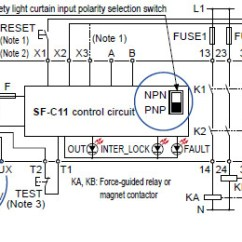 T1 Line Wiring Diagram Dell Optiplex 390 Motherboard Safety Light Curtain Type 4 Sf4b Ver.2 I/o Circuit And Diagrams | Automation Controls ...