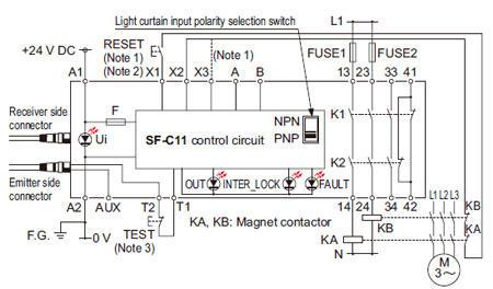 t1 line wiring diagram 2001 chevy silverado 1500 stereo exclusive control unit for light curtain sf-c10 i/o circuit and diagrams | automation ...
