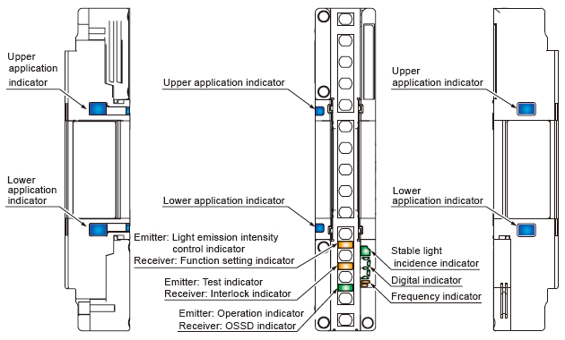 Compact & Robust Safety Light Curtain [Type 4 PLe SIL3