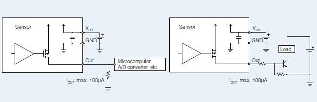Network Wiring Diagram Example Pir Motion Sensor Papirs How To Use Automation Controls