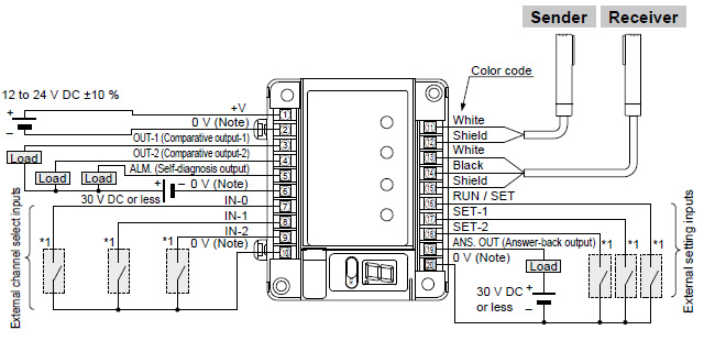 Metal-sheet Double-feed Detector GD I/O Circuit and Wiring