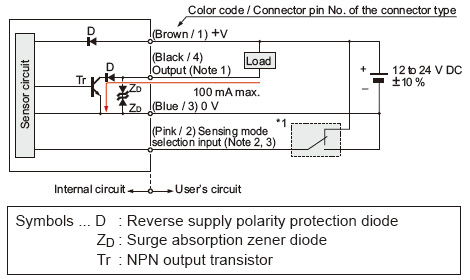 Compact Photoelectric Sensor CX 400 Ver 2 I O Circuit And Wiring
