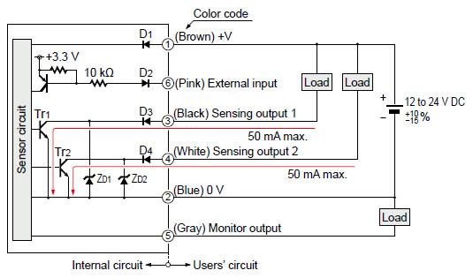 Basic Ac Wiring Diagrams Amplifier Separated Type Digital Laser Sensor Ls 500 I O