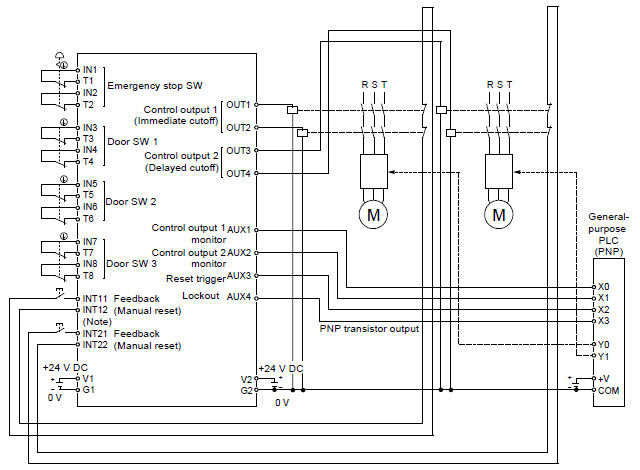 Safety Control Unit SF-C21 I/O Circuit and Wiring diagrams