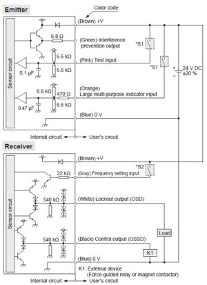 Ultraslim Light Curtain [Type 2 PLc SIL1] SF2C IO Circuit and Wiring diagrams | Automation