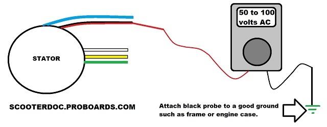 Yerf Dog 150cc Wiring Diagram Go Kart Buggy Depot Technical Center ...