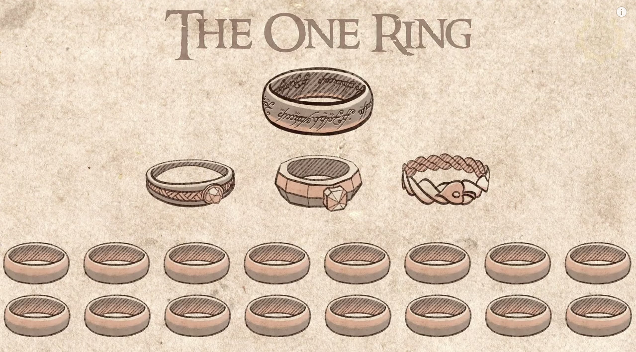 lotr s one ring