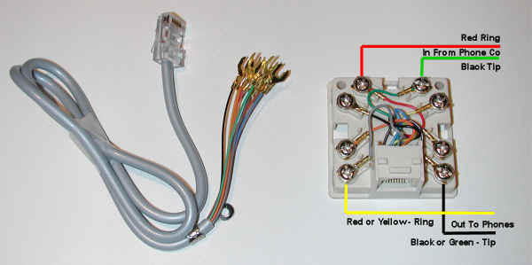 Home Alarm Wiring Diagrams Color Code Things To Remember