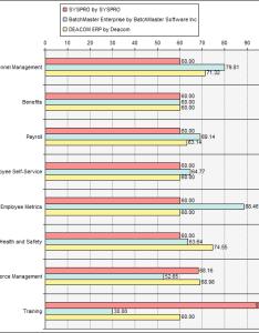Human resources results syspro vs batchmaster enterprise deacom erp also software comparison tec rh www evaluation