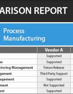 Usd erp for process manufacturing software comparison report also compare systems  evaluation templates tec rh www evaluation
