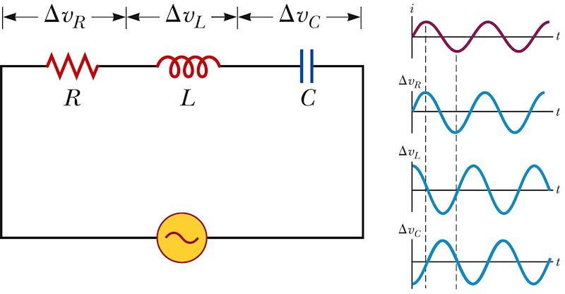 Resonance In Seriesparallel Circuits Resonance Ac Circuits