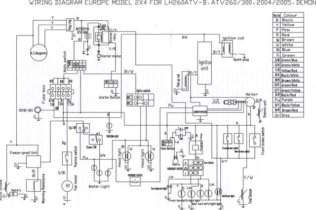linhai 260 scooter wiring diagram