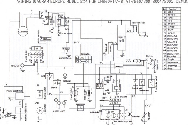 4 wire cdi chinese atv wiring diagram jacuzzi bathtub 300cc scooter schematic 250 250cc harness
