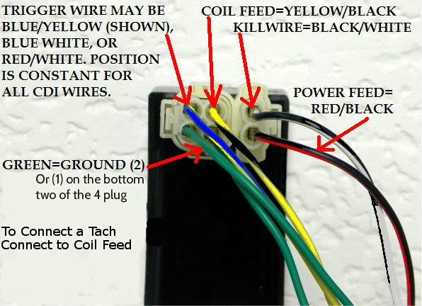 6 pin ac cdi box wiring diagram mercury my has both dc and wires connected. why ?   it is the ride