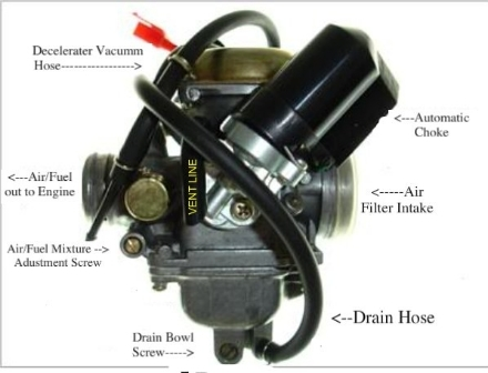 110cc 4 Wheeler Engine Diagram 150cc Scooter High Rpms At Idle No Gas On Gauge Amp Switch