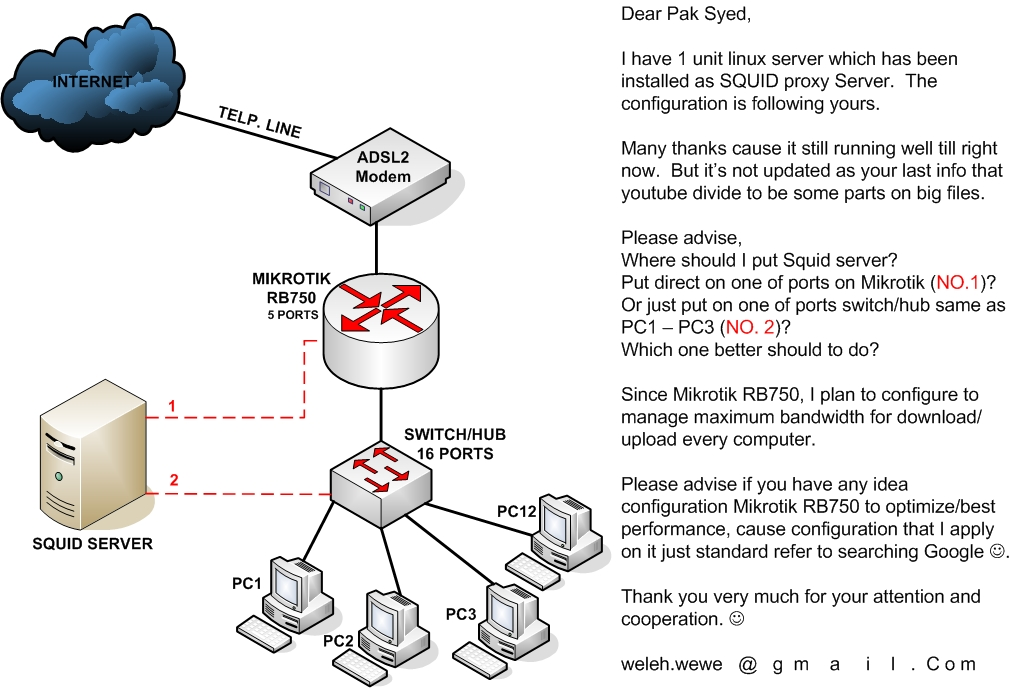 Howto to enable Mikrotik RouterOS Web Proxy in Transparent