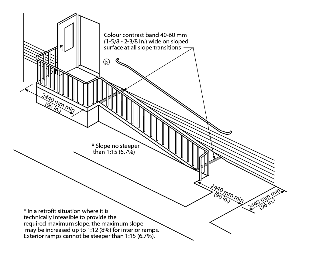 Ramps 1 4 Diagram Ground Motor Wiring Diagram ~ Elsavadorla