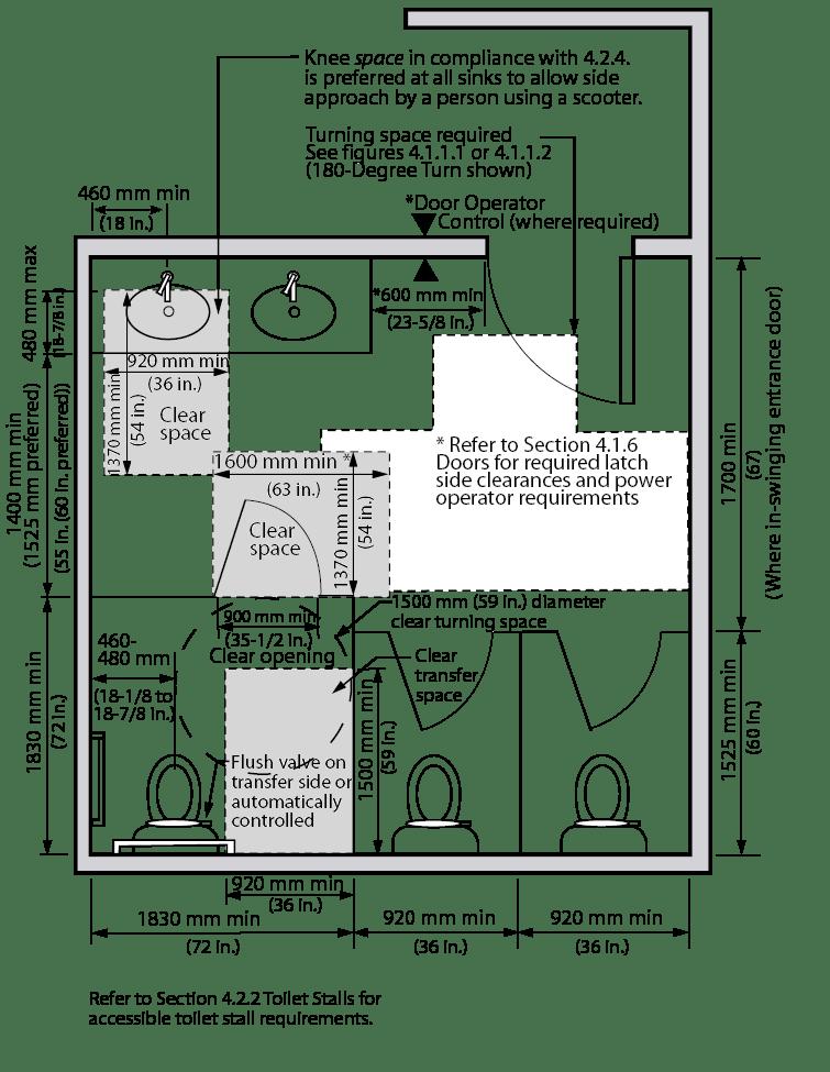 Toilet Building Code Requirements. restaurant bathroom