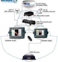 garmin media gallery garmin 182c wiring diagram garmin 178c wiring diagram [ 1187 x 1400 Pixel ]