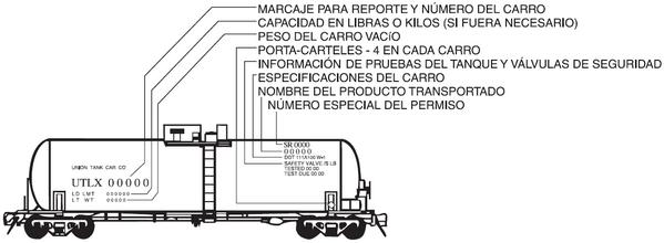 Imagen que muestra los lugares y las descripciones de información impresa a los costados o los extremos de los carrotanques.