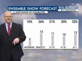 Johnson: Forecast models still unclear on snow, freezing temps are certain.