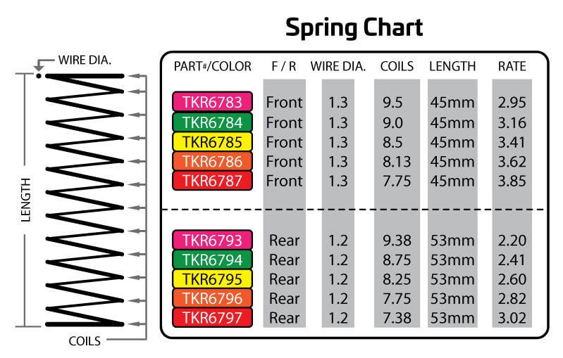 Bearing Spring Pinion Rear