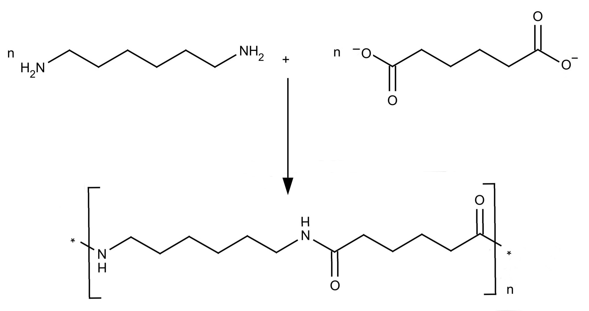 hight resolution of preparation and structure of nylon 6 6