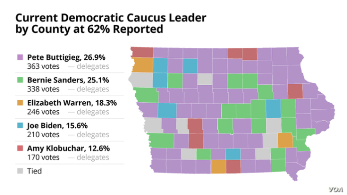 Current Democratic Caucus Leader by County at 62%