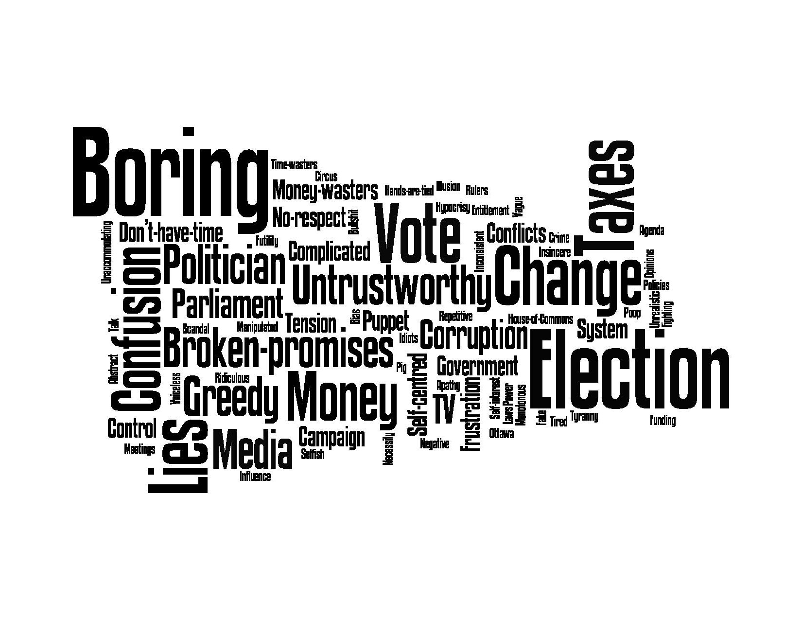 word-cloud_politicsen