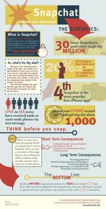 infografia snapchat