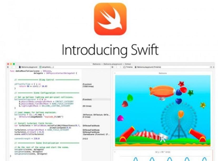 Resultado de imagen para sistema de programación swift