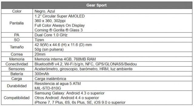 especificaciones del Gear Sport