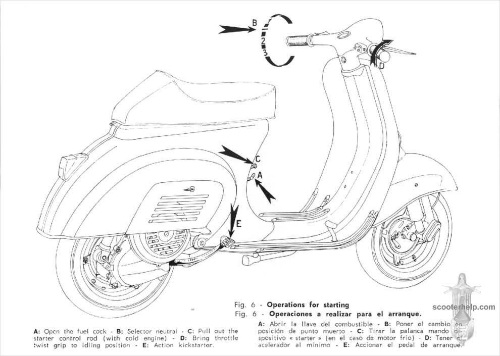 Vespa 50 Owner's Manual