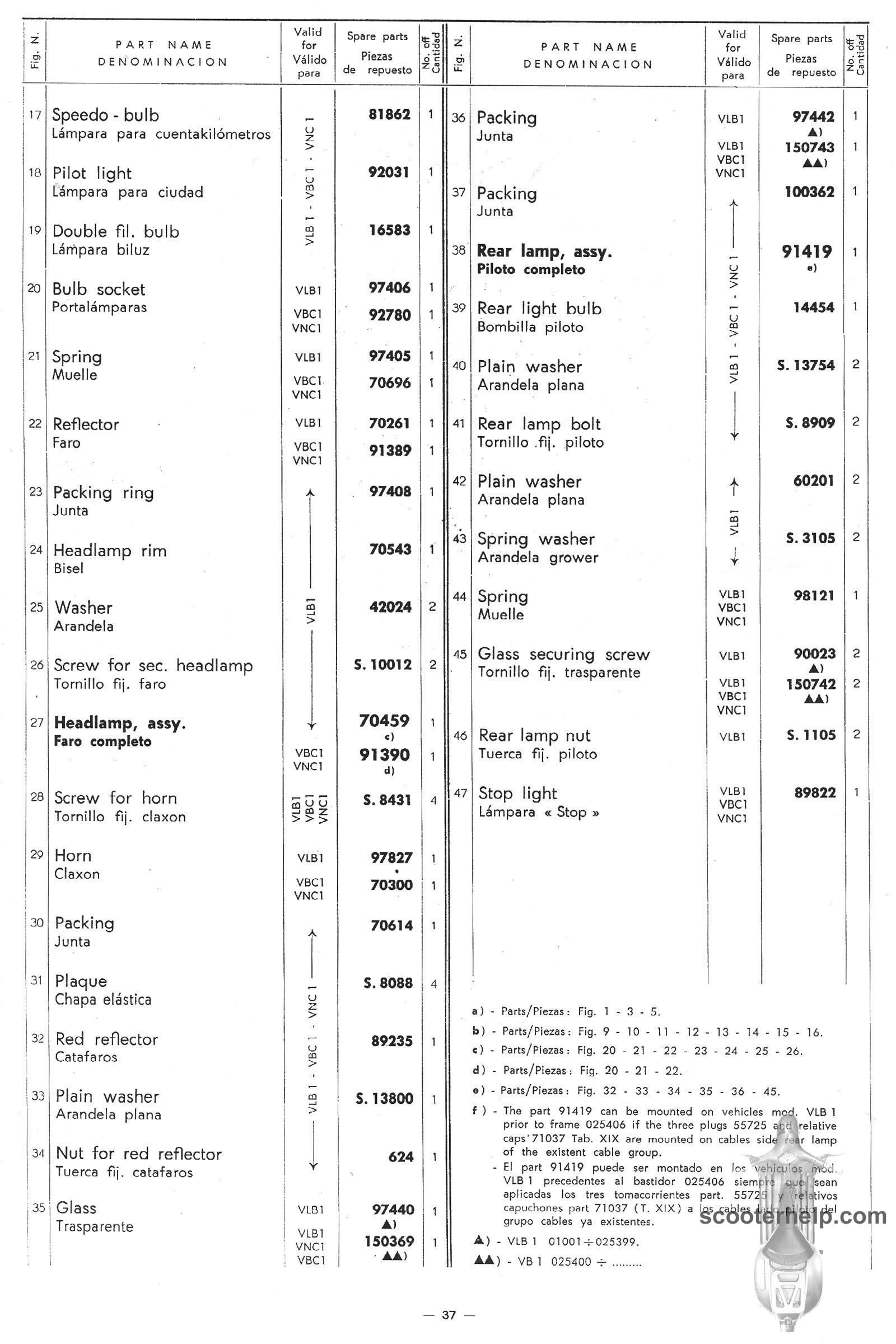 Vespa 150 Super, 150 Sprint, 125 Super Parts Manual