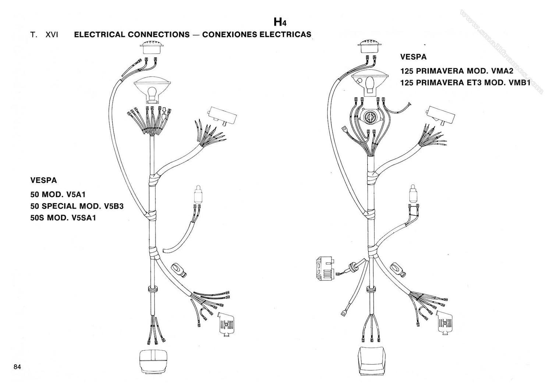 50R, 50 Special, Primavera Factory Repair Manual