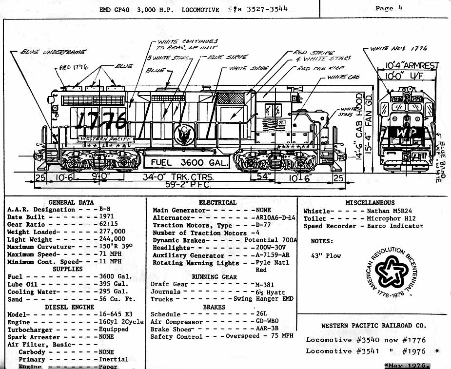 Related Keywords & Suggestions for model train engine diagram