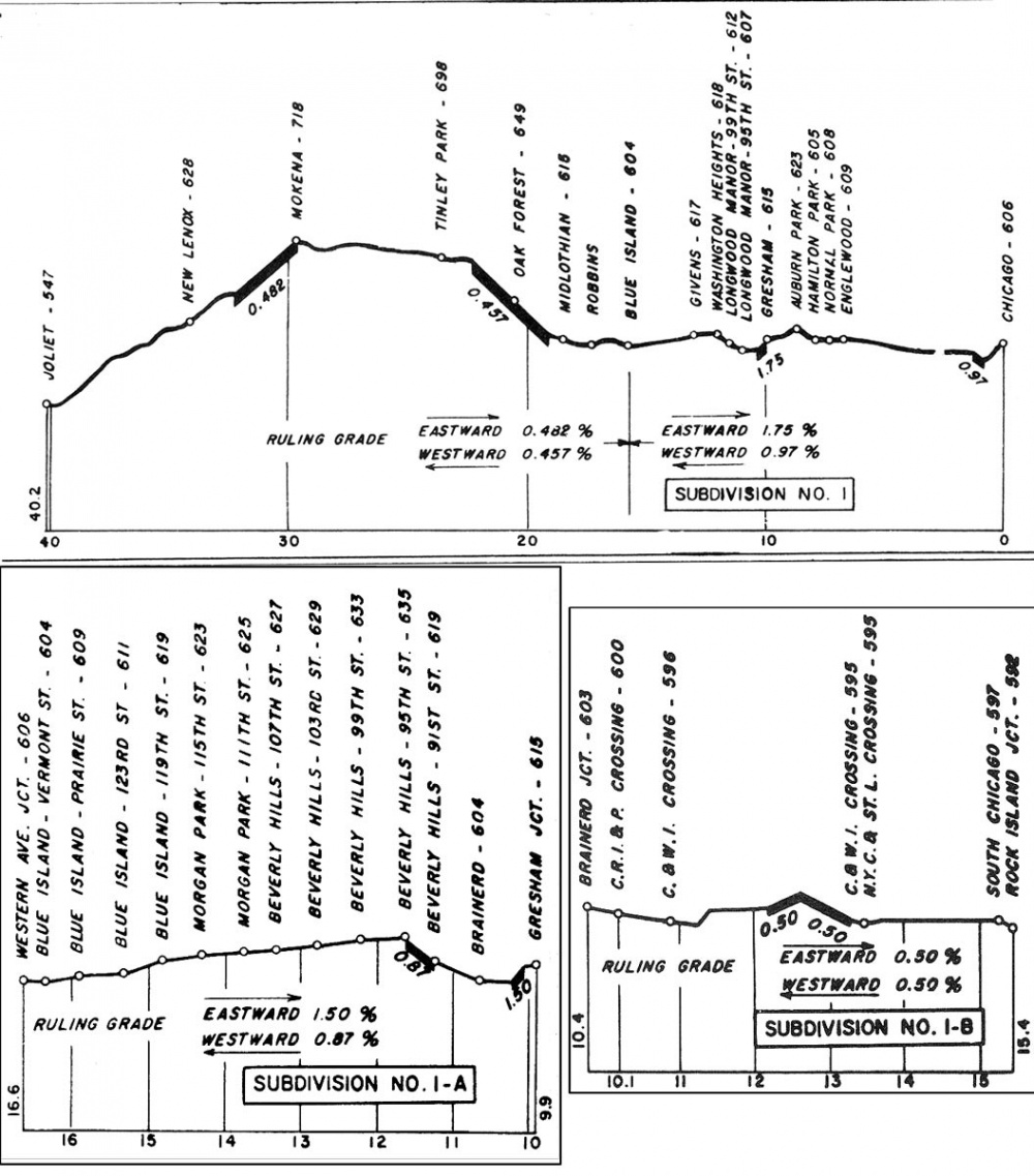 Historical Railroad Maps & Timetables, Page 3: Collection