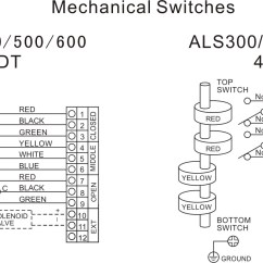 10 Switch Box Wiring Diagram 2002 Vw Passat Fuse Nema 4x Free Engine Image For User