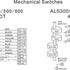 Duplex Pump Control Panel Wiring Diagram 98 Mustang Alternator Imageresizertool Com