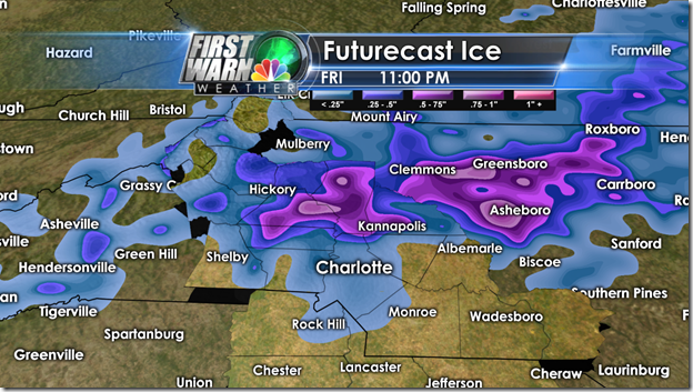 Futurecast Ice 2