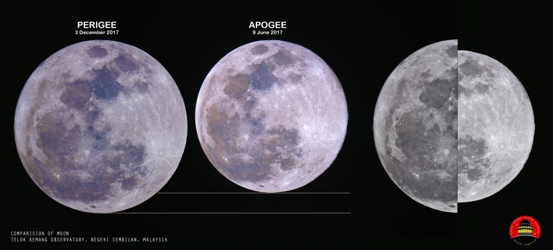 Rare Blue Super Moon and Lunar eclipse trifecta coming up on Jan